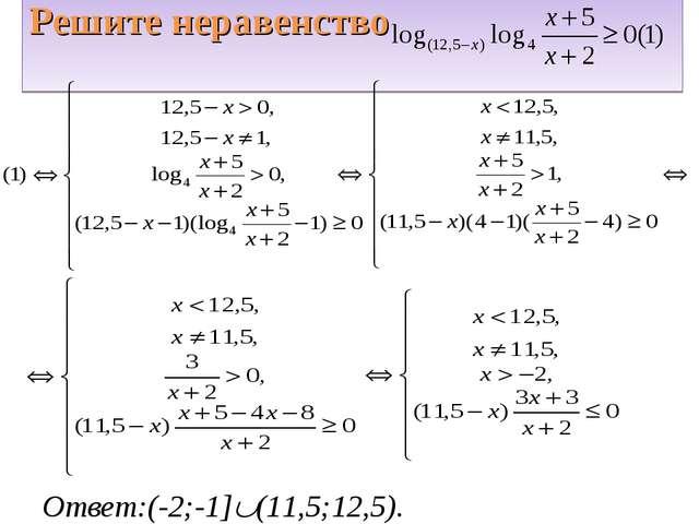 Решите неравенство Ответ:(-2;-1](11,5;12,5).