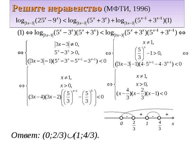 Решите неравенство (МФТИ, 1996) Ответ: (0;2/3)(1;4/3). 0 1 х + + - -