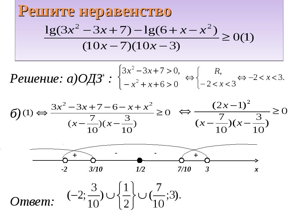 Решите неравенство Решение: а)ОДЗ* : б) Ответ: 3/10 -2 1/2 3 7/10 х + + - -