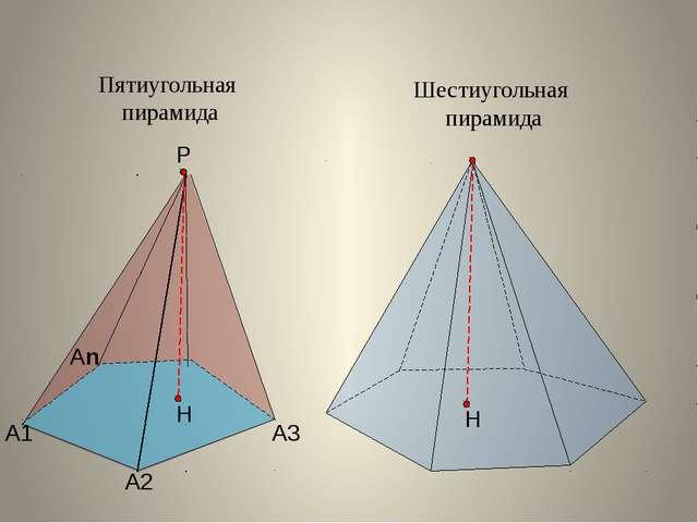 Пятиугольная пирамида А1 А2 Аn Р А3 Шестиугольная пирамида Н Н