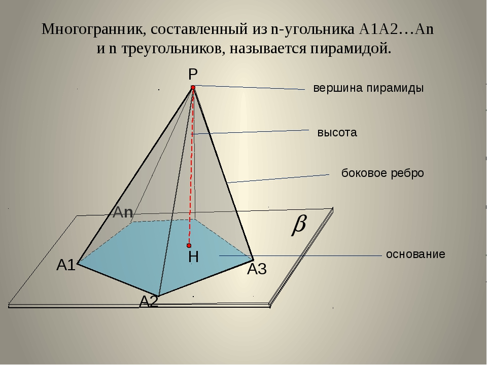 А1 А2 Аn Р А3 Многогранник, составленный из n-угольника А1А2…Аn и n треуголь...