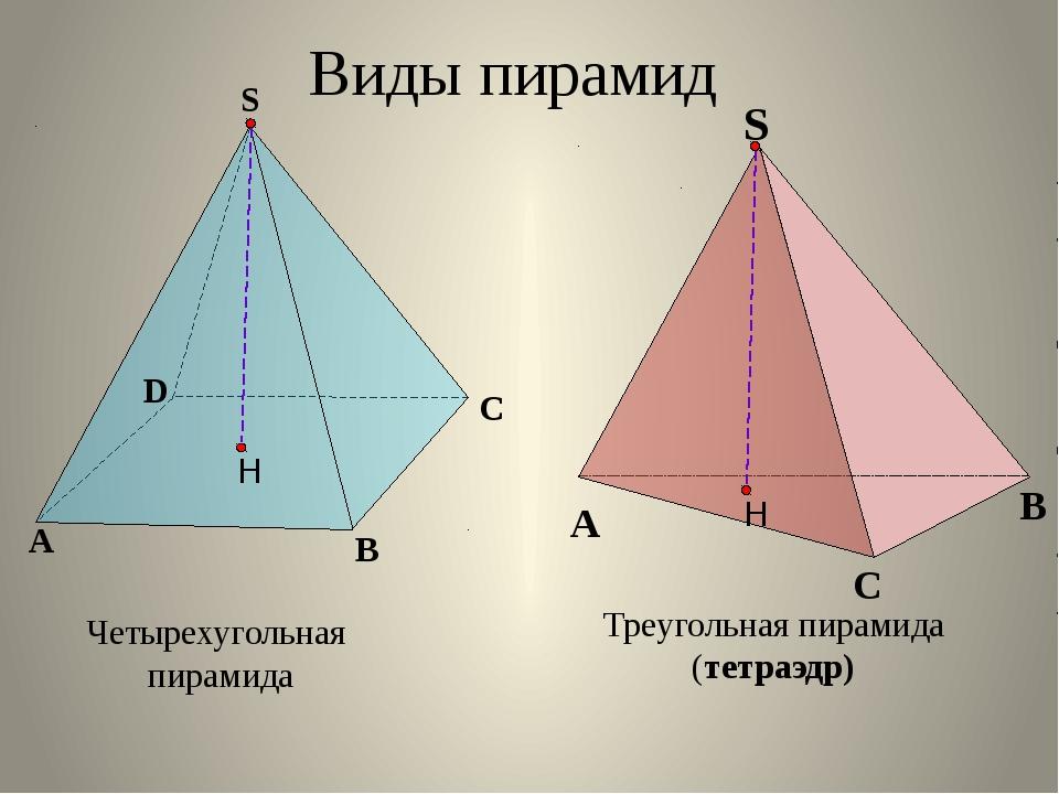 Треугольная пирамида (тетраэдр) Четырехугольная пирамида А B C D S Виды пирам...