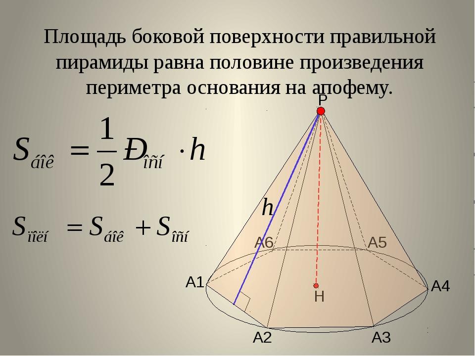 Площадь боковой поверхности правильной пирамиды равна половине произведения...