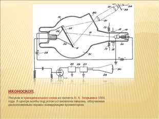 Рисунок и принципиальная схемаиз патента В.К.Зворыкина1931 года. В центре