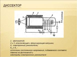 1-фотокатод; 2и3-отклоняющаяифокусирующаякатушки; 4-электронныйу