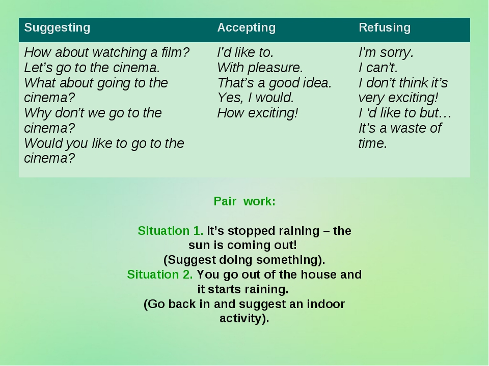 Pair work: Situation 1. It's stopped raining – the sun is coming out! (Sugges...