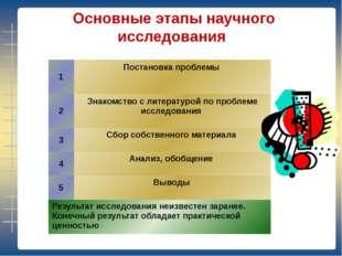 Основные этапы научного исследования 1 Постановка проблемы 2 Знакомство с ли