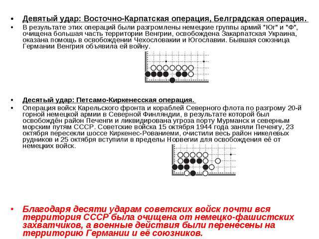 Девятый удар: Восточно-Карпатская операция, Белградская операция. В результат...