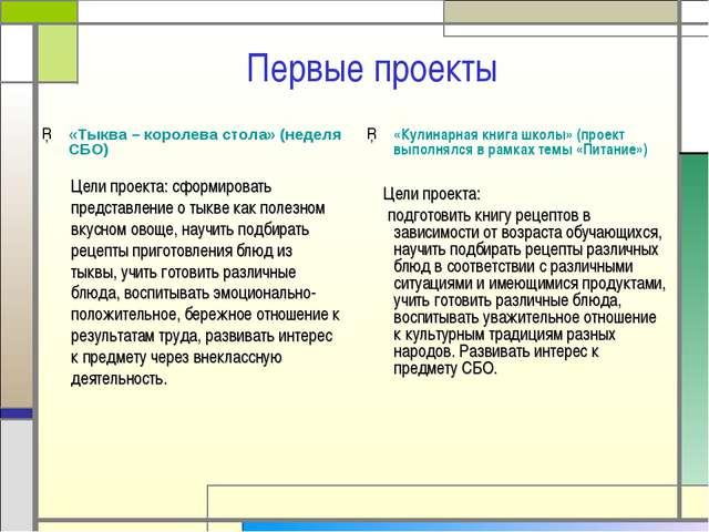 Первые проекты «Тыква – королева стола» (неделя СБО) «Кулинарная книга школы»...