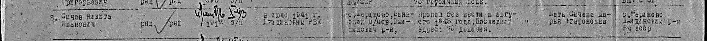 E:\Моя родословная\Сычёв Н. И\Именной список Сычёв Никита Иванович 1912 года рождения_cr.jpg