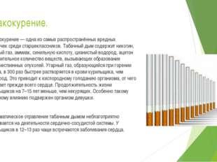 Табакокурение. Табакокурение — одна из самых распространённых вредных привыче