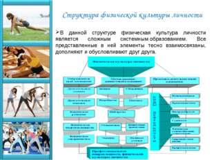 Структура физической культуры личности В данной структуре физическая культура