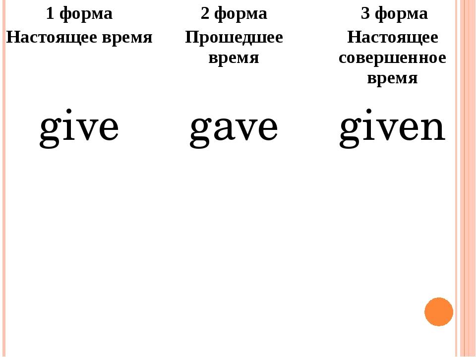 1форма Настоящее время 2 форма Прошедшее время 3 форма Настоящее совершенное...