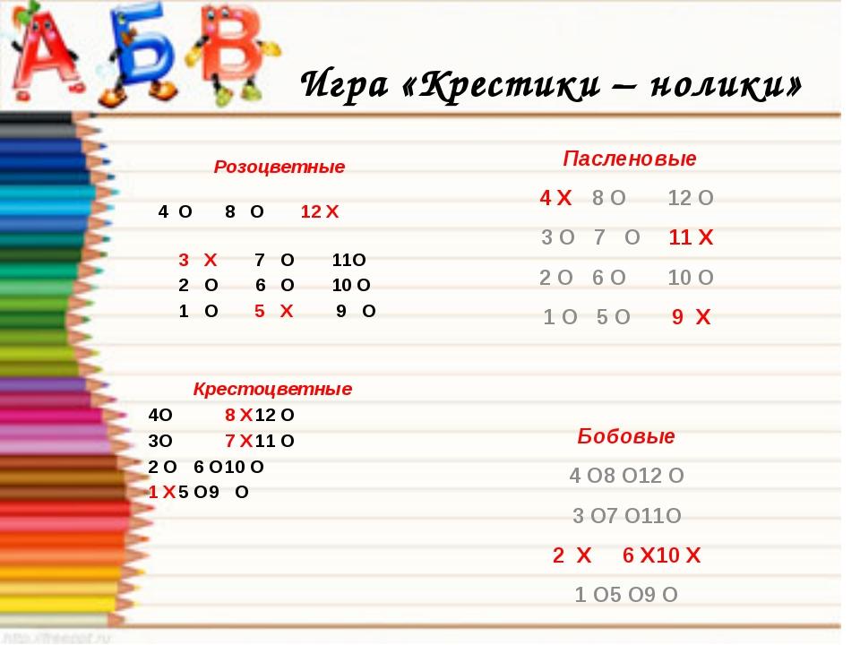 Игра «Крестики – нолики» Розоцветные 4 О 8 О 12 Х 3 Х 7 О 11О 2 О 6 О...