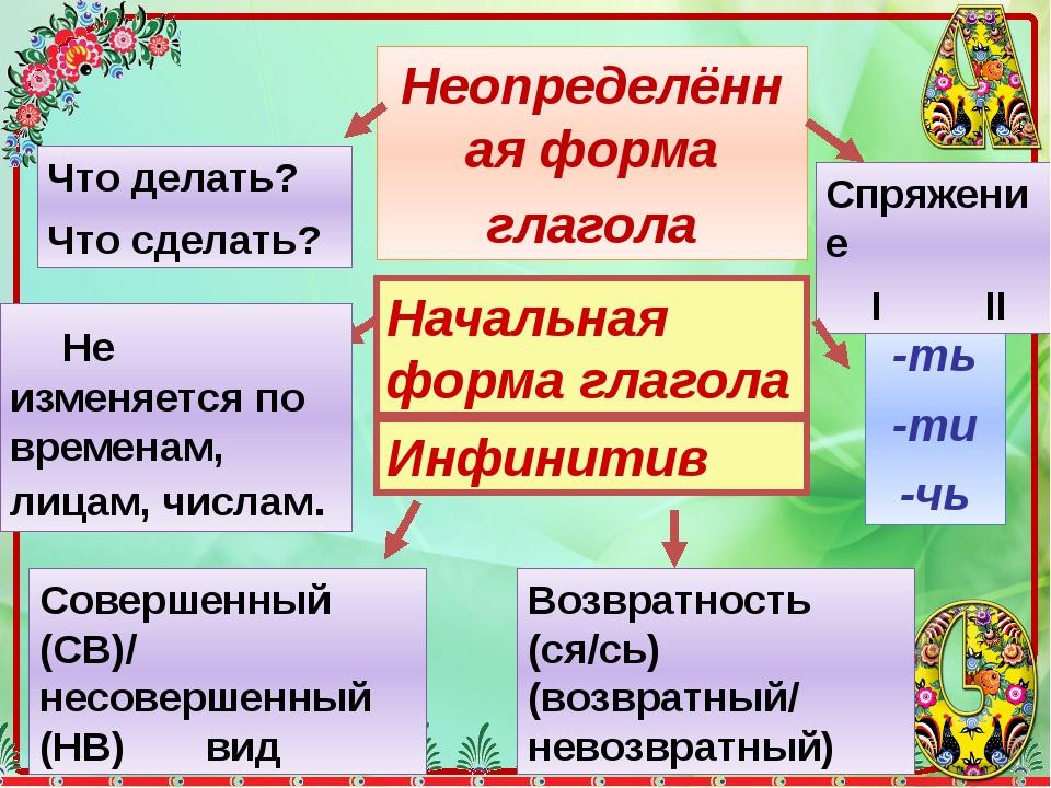 Как сделать начальную форму глагола