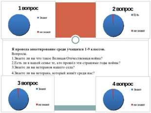 Я провела анкетирование среди учащихся 1-9 классов. Вопросы. 1.Знаете ли вы ч
