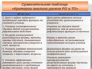 Сравнительная таблица «Критерии анализа уроков РО и ТО» ФГОС н.п. парадигма З