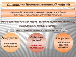 Основная педагогическая задача – создание и организация условий, инициирующи