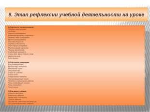 9. Этап рефлексии учебной деятельности на уроке 1) Рефлексия эмоциональная «Д