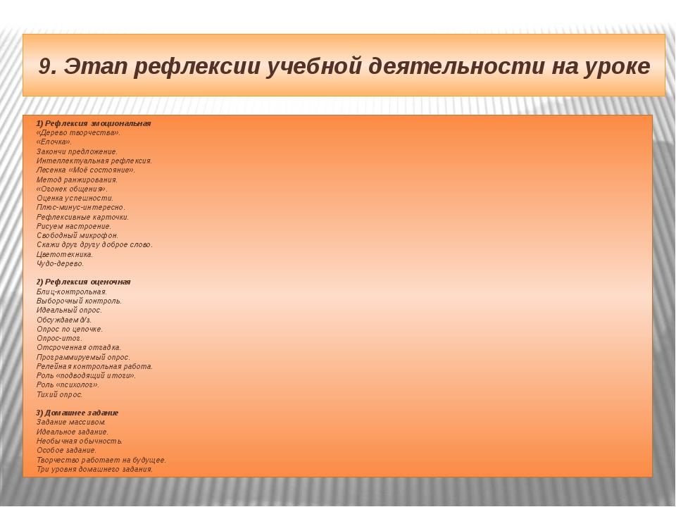 9. Этап рефлексии учебной деятельности на уроке 1) Рефлексия эмоциональная «Д...