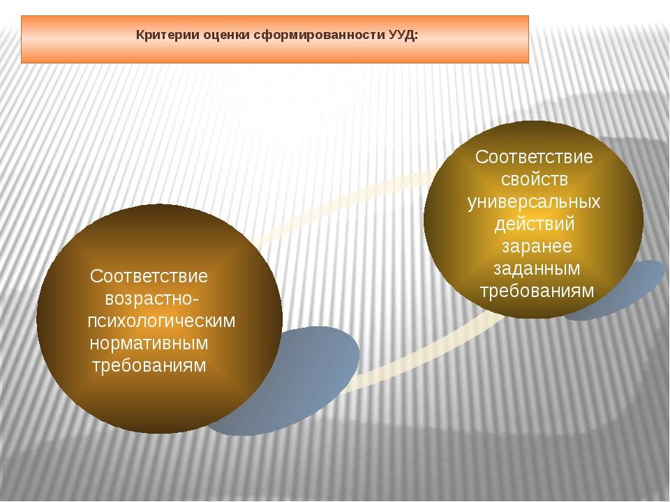 Критерии оценки сформированности УУД: Соответствие возрастно-психологическим...