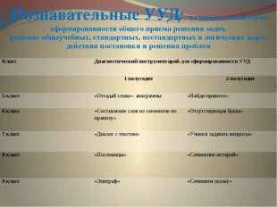 Познавательные УУД:включают выявлениесформированностиобщего приема решения за