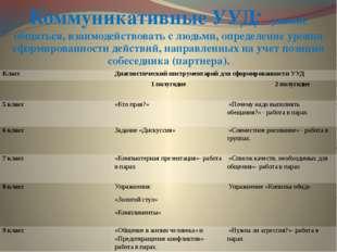 Коммуникативные УУД:умение общаться, взаимодействовать с людьми, определение