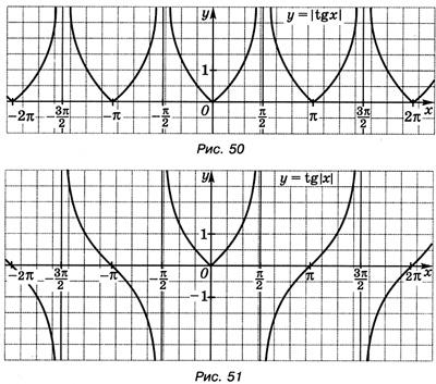 http://www.prosv.ru/ebooks/Potapov_Algebra_10kl/images/50-51.jpg