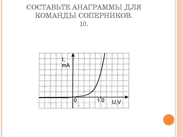 СОСТАВЬТЕ АНАГРАММЫ ДЛЯ КОМАНДЫ СОПЕРНИКОВ. 10.
