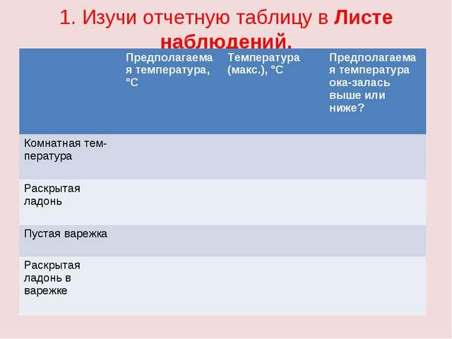 1. Изучи отчетную таблицу в Листе наблюдений. Предполагаемая температура, °С...