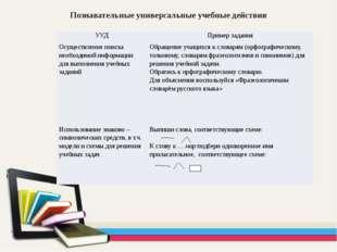 Познавательные универсальные учебные действия УУД Пример задания Осуществлени