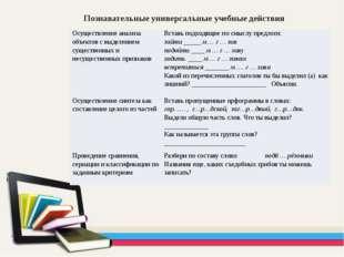 Познавательные универсальные учебные действия Осуществление анализа объектов
