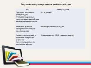 Регулятивные универсальные учебные действия УУД Пример задания Принимать и со