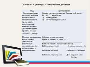 Личностные универсальные учебные действия УУД Пример задания Внутренняя позиц