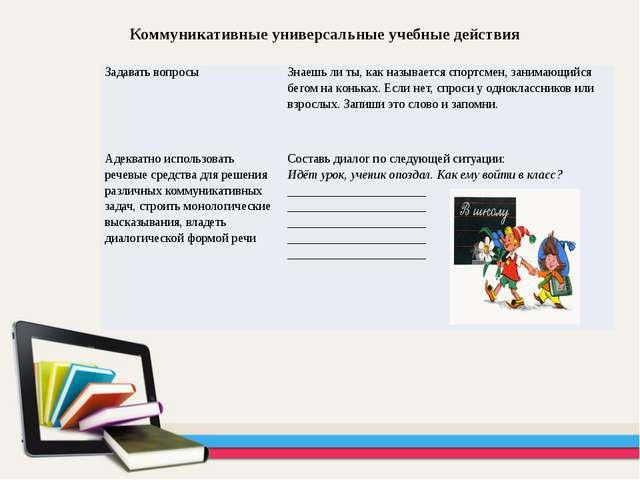Коммуникативные универсальные учебные действия Задавать вопросы Знаешь ли ты,...