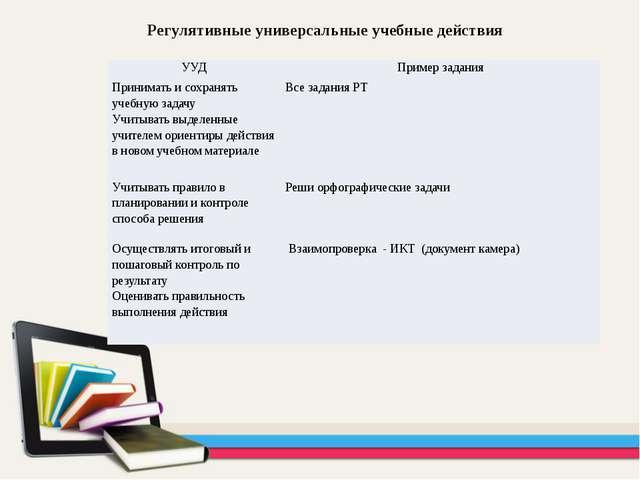 Регулятивные универсальные учебные действия УУД Пример задания Принимать и со...