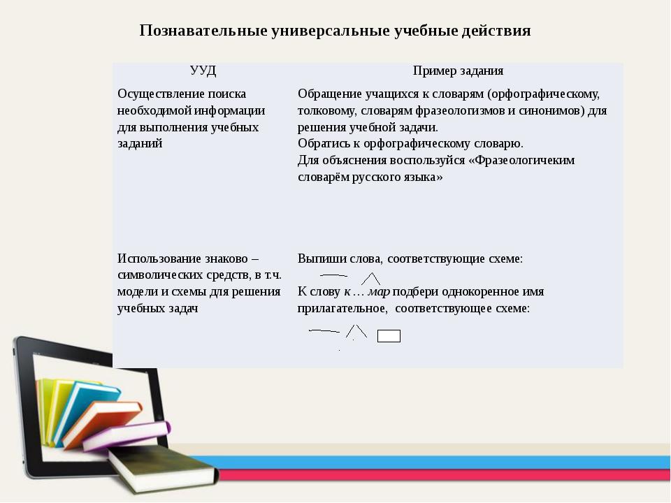 Познавательные универсальные учебные действия УУД Пример задания Осуществлени...