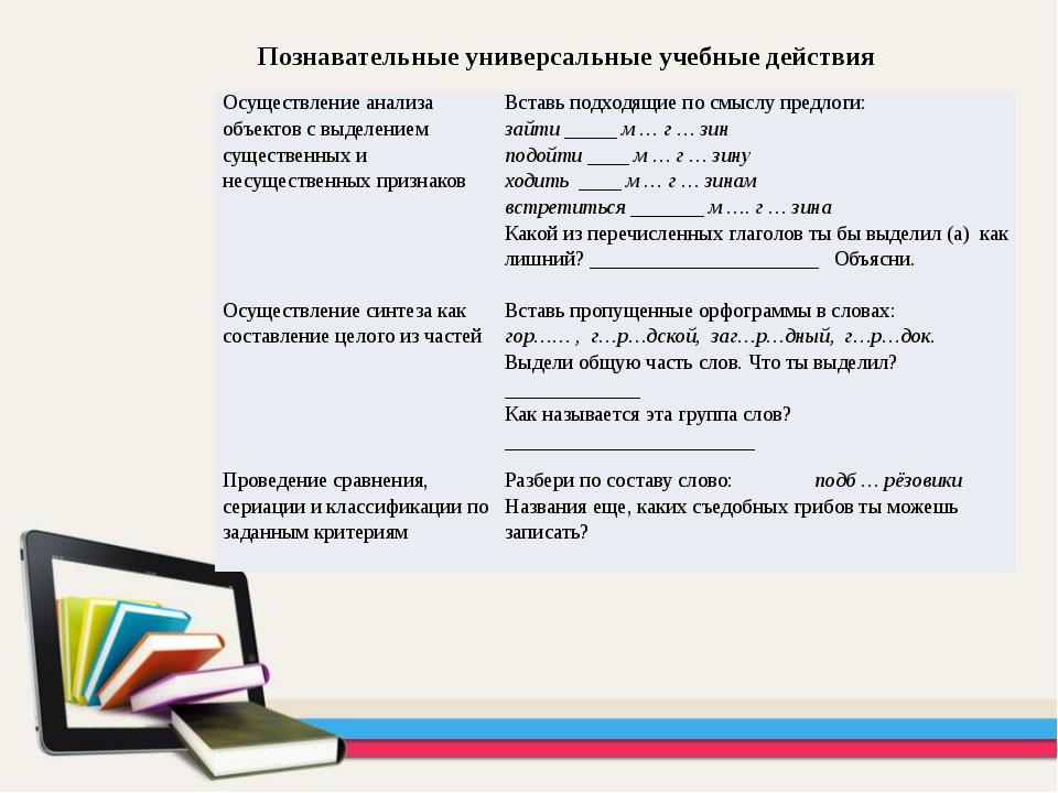 Познавательные универсальные учебные действия Осуществление анализа объектов...