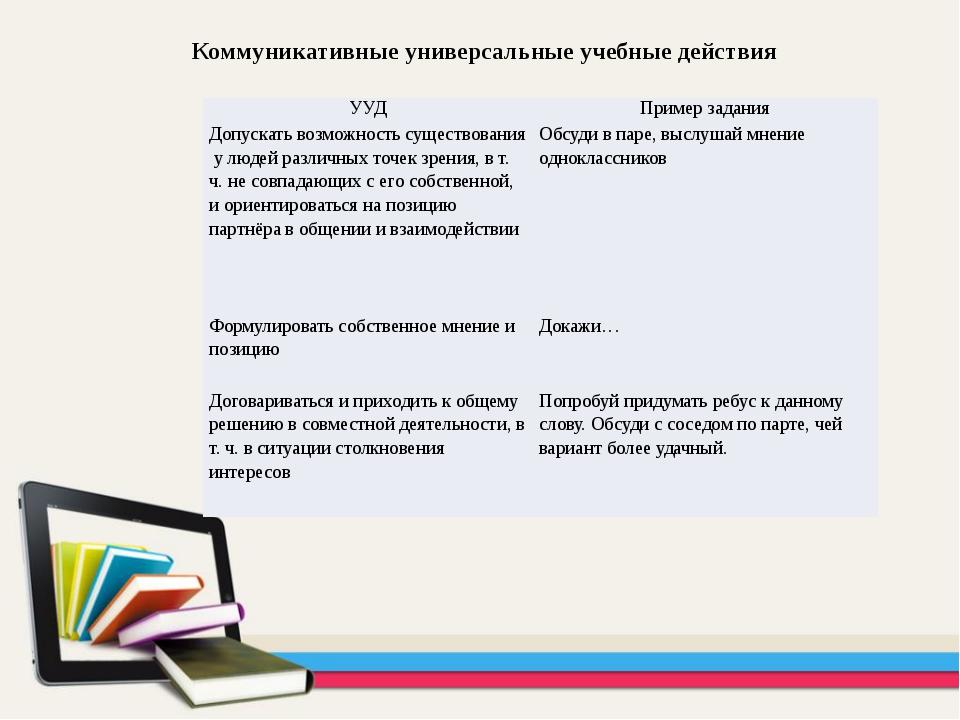 Коммуникативные универсальные учебные действия УУД Пример задания Допускать в...
