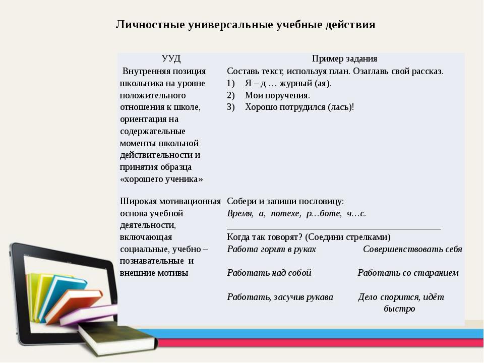 Личностные универсальные учебные действия УУД Пример задания Внутренняя позиц...