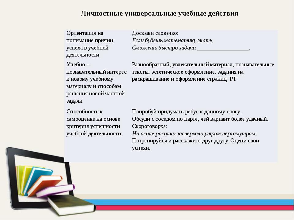 Личностные универсальные учебные действия Ориентация на понимание причин успе...