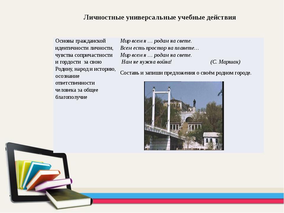 Личностные универсальные учебные действия Основы гражданской идентичности лич...