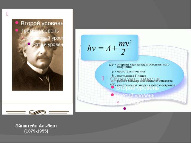 Эйнштейн Альберт (1879-1955)