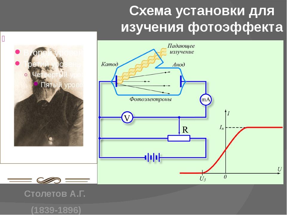 Схема установки для изучения фотоэффекта Столетов А.Г. (1839-1896)