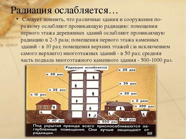 Следует помнить, что различные здания и сооружения по-разному ослабляют прон...