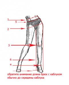 как снять мерки для пошива брюк