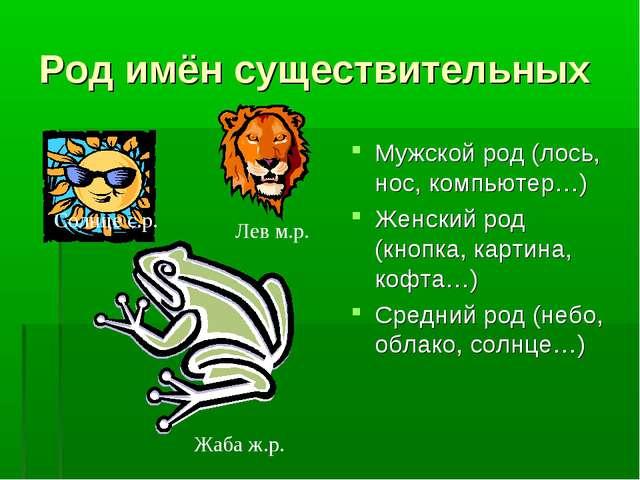 Род имён существительных Мужской род (лось, нос, компьютер…) Женский род (кно...