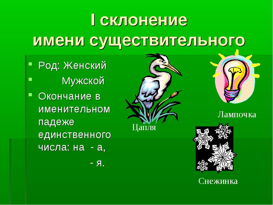 I склонение имени существительного Род: Женский Мужской Окончание в именитель...