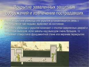 Вскрытие заваленных защитных сооружений и извлечение пострадавших Перед вскры