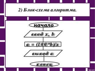 2) Блок-схема алгоритма.